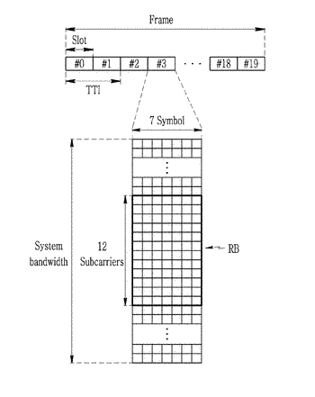 Device and method for transmitting reference signal