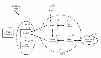 Methods and apparatus for a data transmission scheme for narrow-band internet of things (nb-iot)