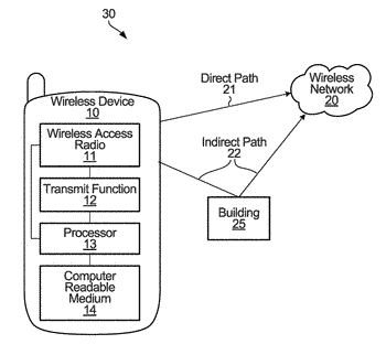 Apparatus and method for transmitting data with conditional zero padding
