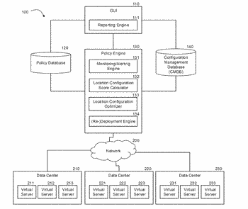 System and method for policy-based geolocation services for virtual servers