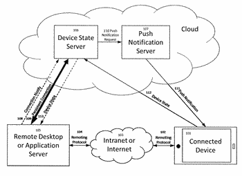 Method and system for controlling remote session on computer systems