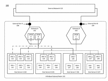 System and method for using a packet process proxy to support a flooding mechanism in ...