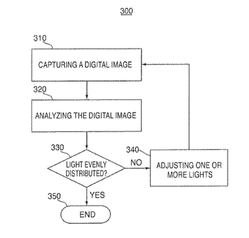 Illumination systems and methods for computer imagers