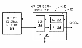 Pluggable optical transceiver providing wavelength tuning information