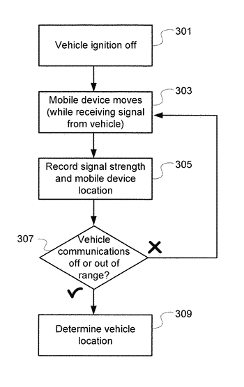 Determining vehicle location via signal strength and signal drop event