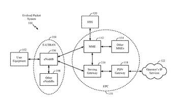 Base station identity code and system information collection