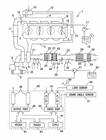 Exhaust purification system of internal combustion engine