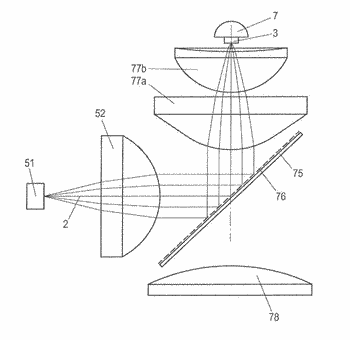 Irradiation device including a pump radiation source
