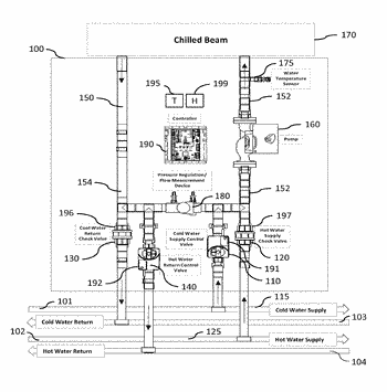 Chilled beam pump module, system, and method