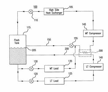 Cooling system with low temperature load