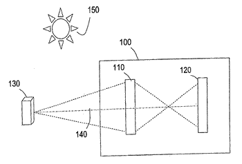 System, apparatus and method for extracting image cross-sections of an object from received electromagnetic radiation