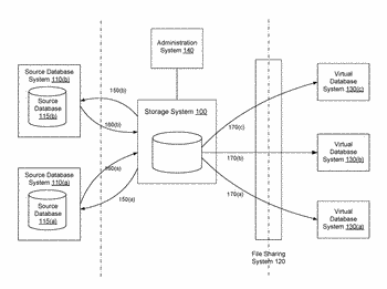 Managing transformations of snapshots in a storage system