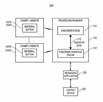 System and method for providing a platform for private referrals among social contacts