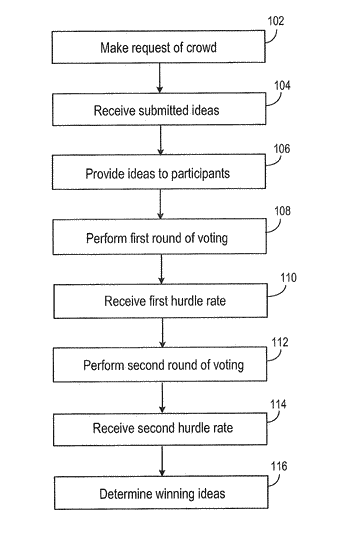 Synchronous and asynchronous electronic voting terminal system and network