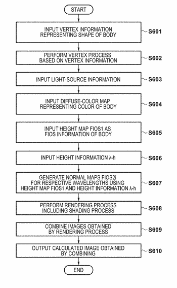 Image processing device and method therefor