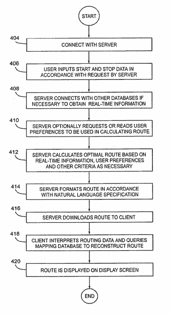 Mobile navigation system operating with a remote server
