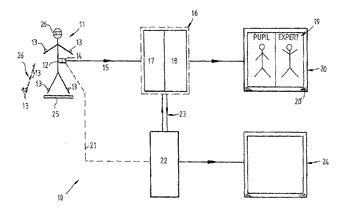 Method and apparatus for providing personalised audio-visual instruction