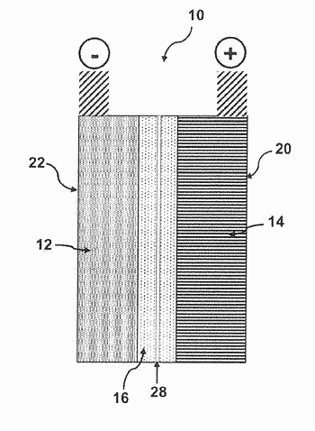 Electrode materials for rechargeable zinc cells and batteries produced therefrom