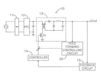 Feed forward controlling circuit and method for voltage ripple restraint