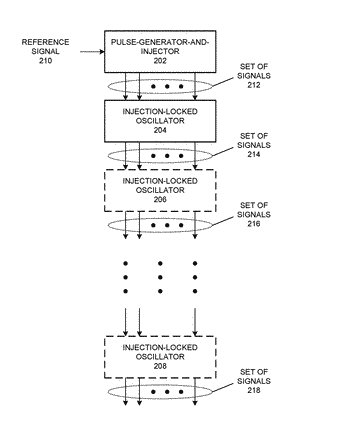 Integrated circuit having a multiplying injection-locked oscillator