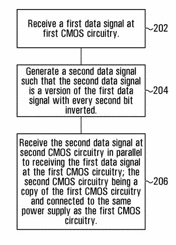 Circuit and method for creating additional data transitions