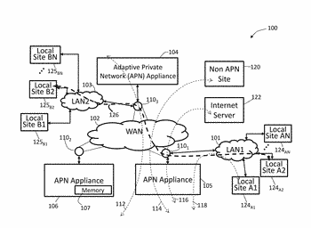 Methods and apparatus for accessing dynamic routing information from networks coupled to a wide area ...
