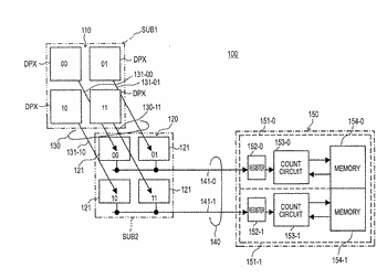 Imaging device and camera system including sense circuits to make binary decision