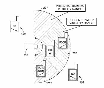 Method and apparatus for notifying a user whether or not they are within a camera's ...