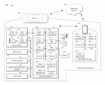 Secondary-connected device companion application control of a primary-connected device