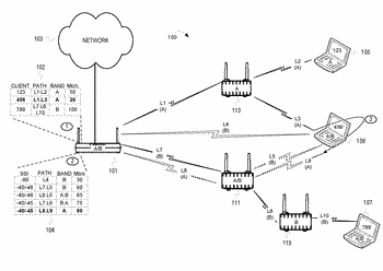Load balancing in a wireless network with multiple access points