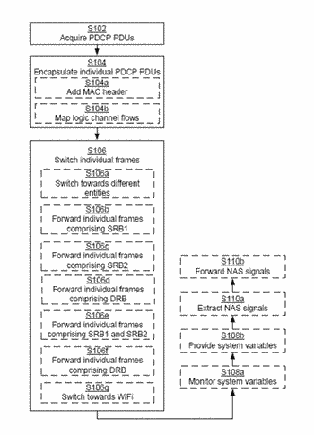 A node and method for secure connected vehicle small cells