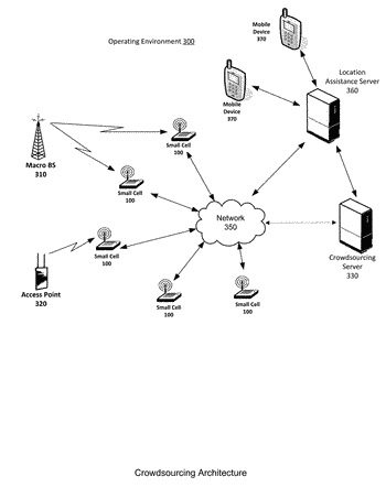 Server for crowdsourcing information in a communication network using small cells