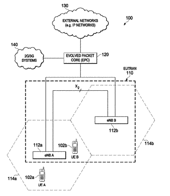 Resource scheduling in direct device to device communications systems