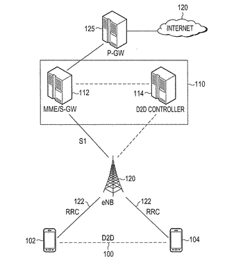Method and apparatus for performing state transition for device-to-device communication