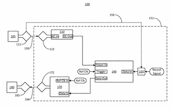 Systems and methods for reducing noise in a neural recording device