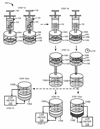 Devices, systems and methods for detecting viable infectious agents in a fluid sample using an ...