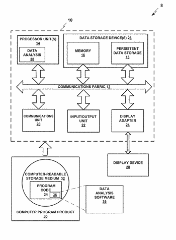 System and method for visualizing data