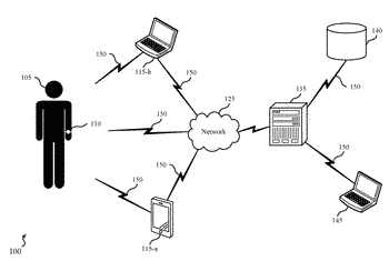System and method for detecting smoking behavior