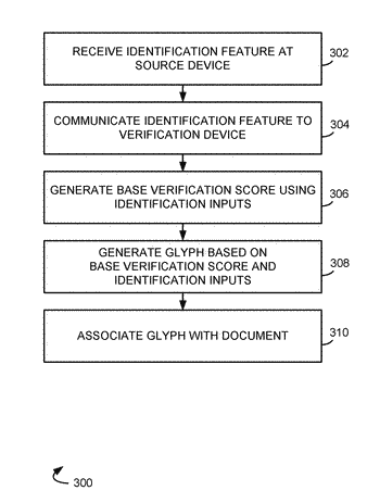 Systems and methods of verifying an authenticated document biosignature