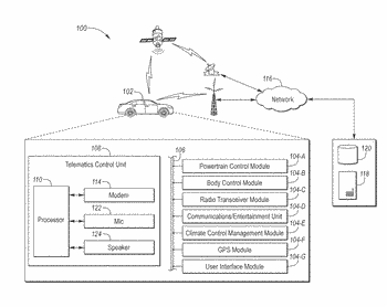 Acoustic and domain based speech recognition for vehicles