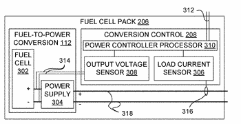 Power modulation for fuel cell powered datacenters