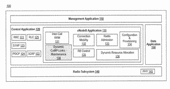 Methods and systems for dynamic comp-link maintenance