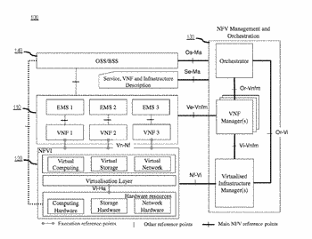 A security and trust framework for virtualized networks