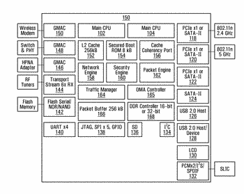 Communication traffic processing architectures and methods