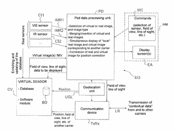 Airborne optoelectronic equipment for imaging, monitoring and/or designating targets