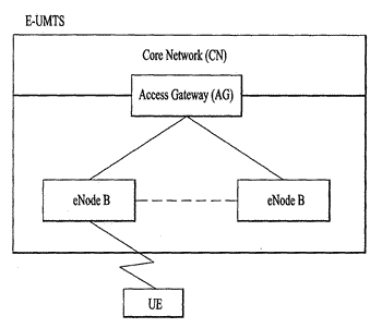 Method for processing a packet data convergence protocol packet data unit at a user equipment ...