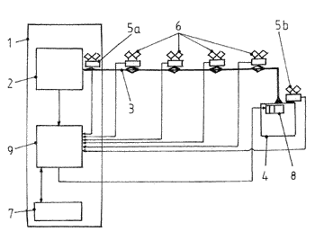 Device for filling vehicle air conditioning systems with coolant r744