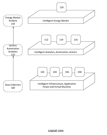 System and method for intelligent data center power management and energy market disaster recovery
