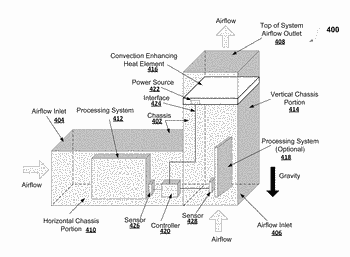 Enhanced convective cooling system