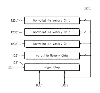 Memory package, memory module including the same, and operation method of memory package